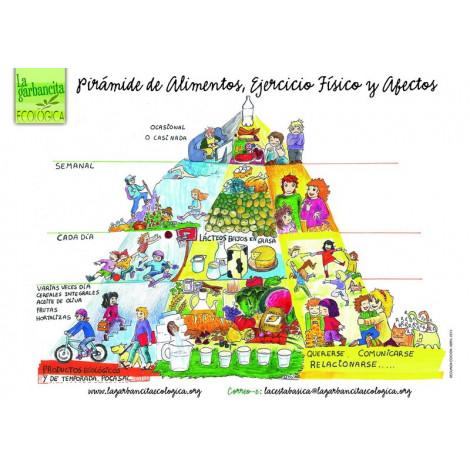 Piramide ADE Plastificada -La Garbancita