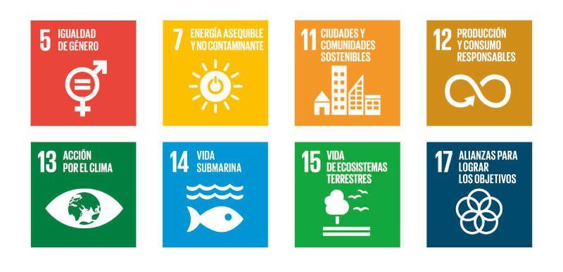 objetivos-de-desarrollo-sostenible-que-ayuda-a-cumplir-la-agroecologia